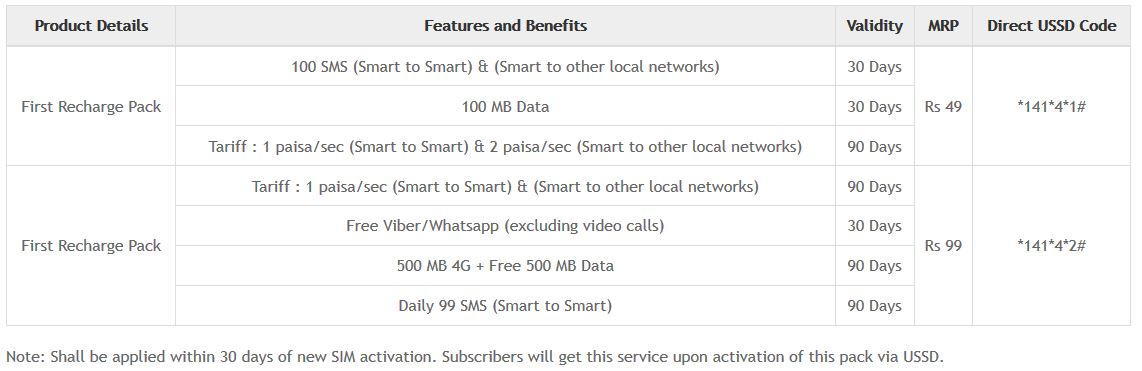 Latest Smart Cell Data Pack Offers